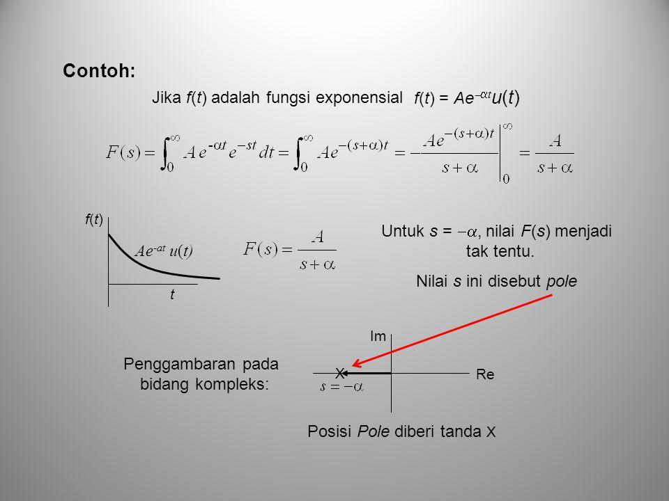 f(t) = Ae   t u(t) Jika f(t) adalah fungsi exponensial Contoh: t f(t)f(t) Ae -at u(t) Untuk s = , nilai F(s) menjadi tak tentu. Nilai s ini disebu