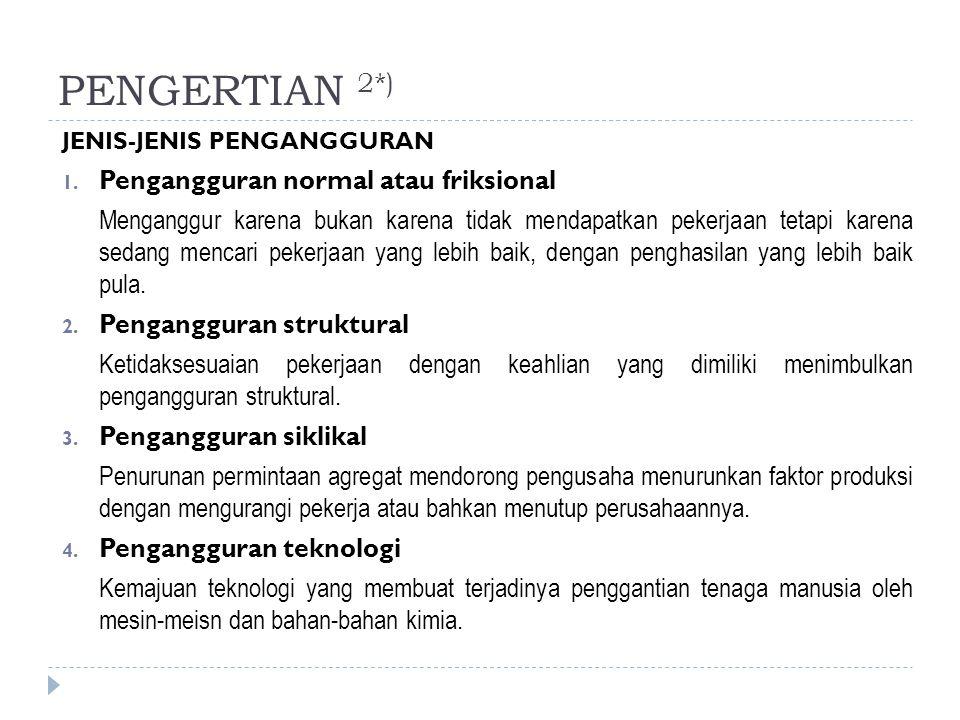 PENGERTIAN 2*) JENIS-JENIS PENGANGGURAN 1. Pengangguran normal atau friksional Menganggur karena bukan karena tidak mendapatkan pekerjaan tetapi karen