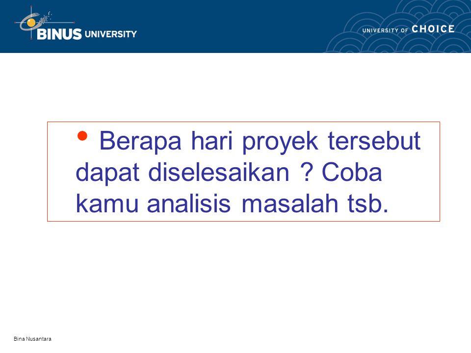 Berapa hari proyek tersebut dapat diselesaikan Coba kamu analisis masalah tsb.