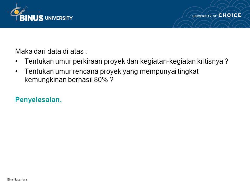 Bina Nusantara Maka dari data di atas : Tentukan umur perkiraan proyek dan kegiatan-kegiatan kritisnya .