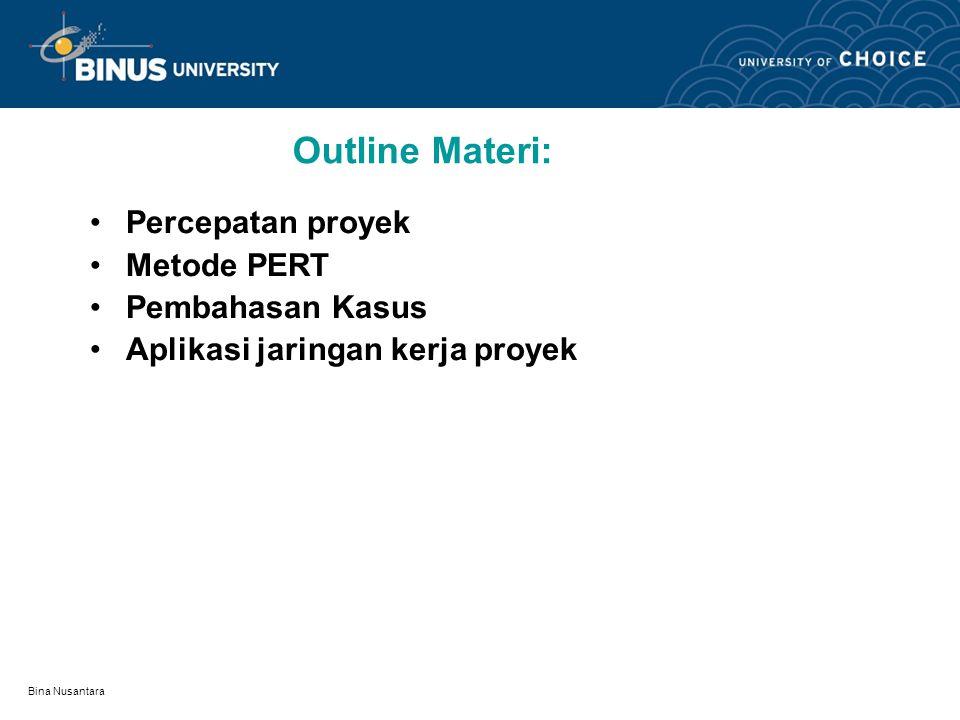 Bina Nusantara Outline Materi: Percepatan proyek Metode PERT Pembahasan Kasus Aplikasi jaringan kerja proyek