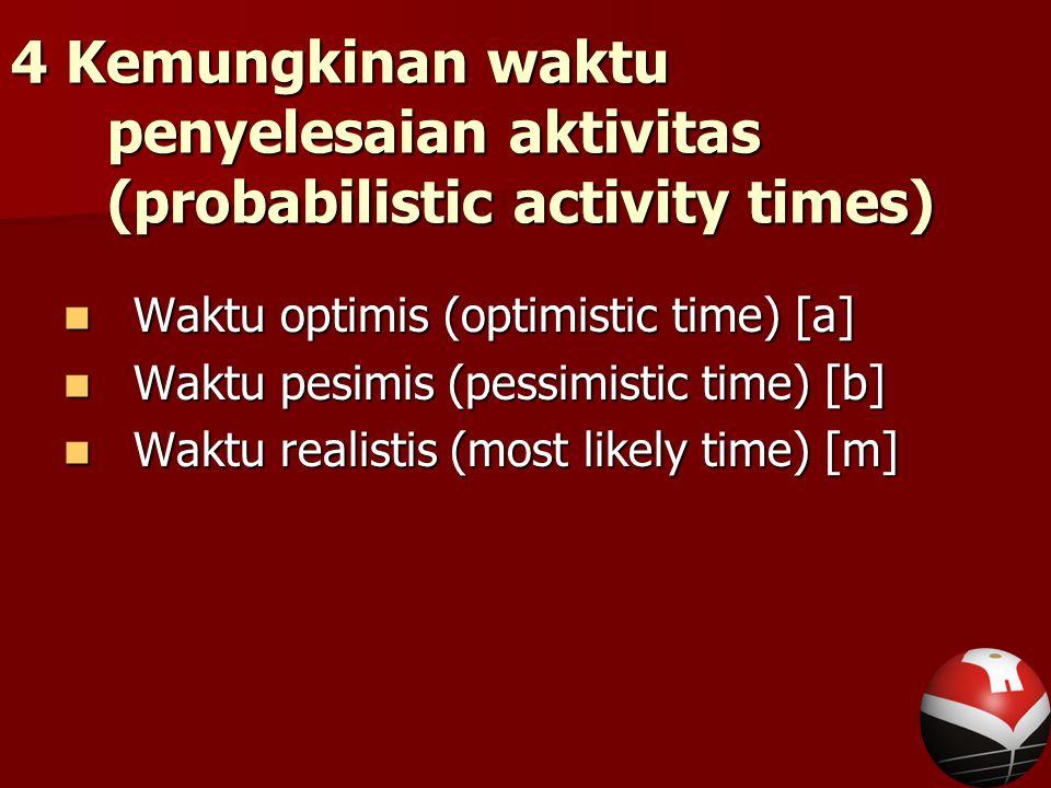 Waktu optimis (optimistic time) [a] Waktu optimis (optimistic time) [a] Waktu pesimis (pessimistic time) [b] Waktu pesimis (pessimistic time) [b] Waktu realistis (most likely time) [m] Waktu realistis (most likely time) [m] 4 Kemungkinan waktu penyelesaian aktivitas (probabilistic activity times)