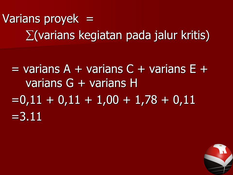 Varians proyek =  (varians kegiatan pada jalur kritis) = varians A + varians C + varians E + varians G + varians H =0,11 + 0,11 + 1,00 + 1,78 + 0,11 =3.11