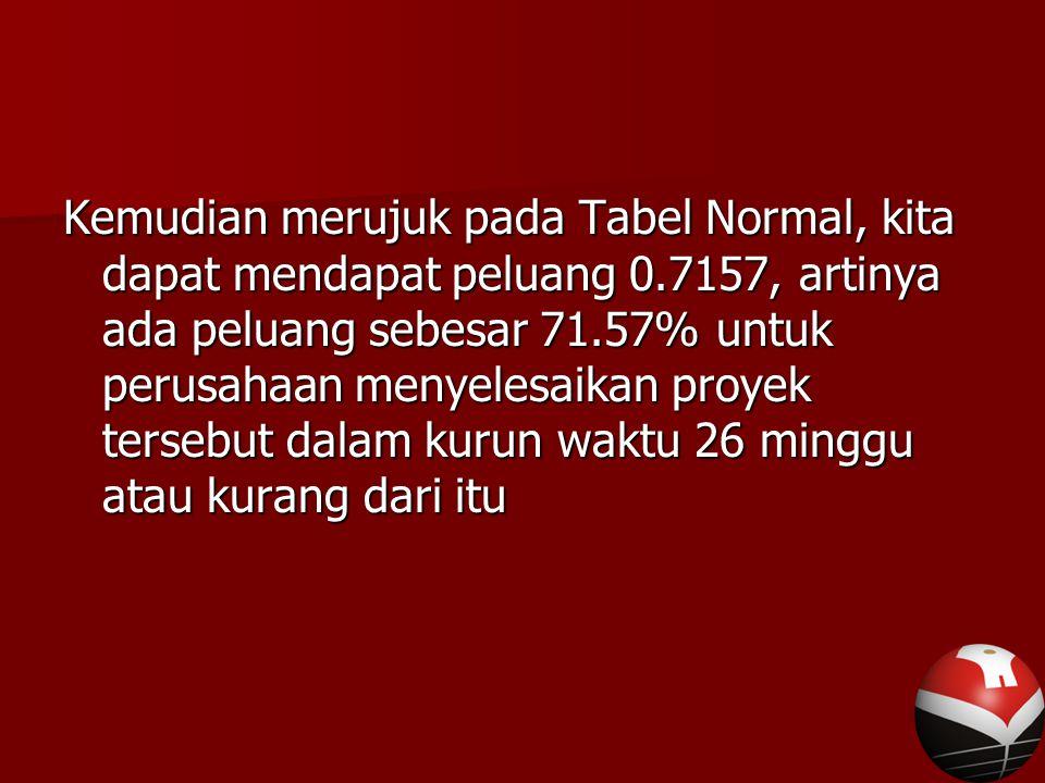 Kemudian merujuk pada Tabel Normal, kita dapat mendapat peluang 0.7157, artinya ada peluang sebesar 71.57% untuk perusahaan menyelesaikan proyek tersebut dalam kurun waktu 26 minggu atau kurang dari itu