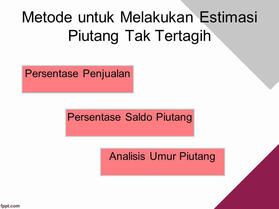 Metode Cadangan Metode Penghapusan Langsung Penerimaan Kembali piutang yang sudah dihapus Piutang dagang xxx CKP xxx (Untuk mencatat kembali piutang y