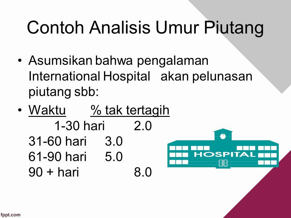 Analisis Umur Piutang Dikenal pula dengan istilah the balance sheet approach.