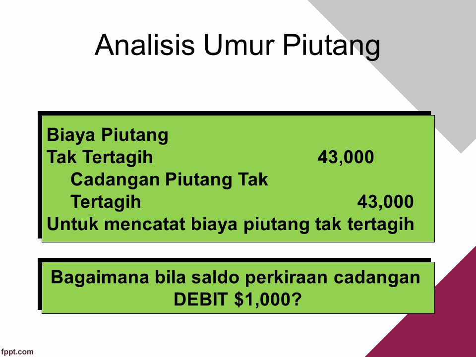 Saldo Cadangan Piutang Tak Tertagih yang tepat $143,000 Asumsikan bahwa saldo rekening tersebit saat ini adalah $100,000.