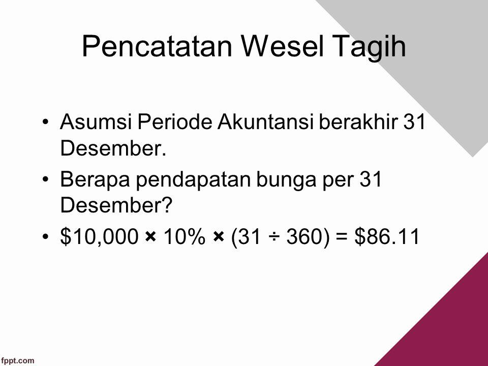Contoh Pencatatan contoh akuntansi untuk piutang wesel yang meliputi tiga transaksi (pada saat diakui, penilaian piutang wesel dan pada saat piutang wesel didiskontokan) yang dilihat dari tiga sudut pandang yaitu perusahaan yang mempunyai piutang, perusahaan yang berutang dan bank (tempat piutan wesel didiskontokan).