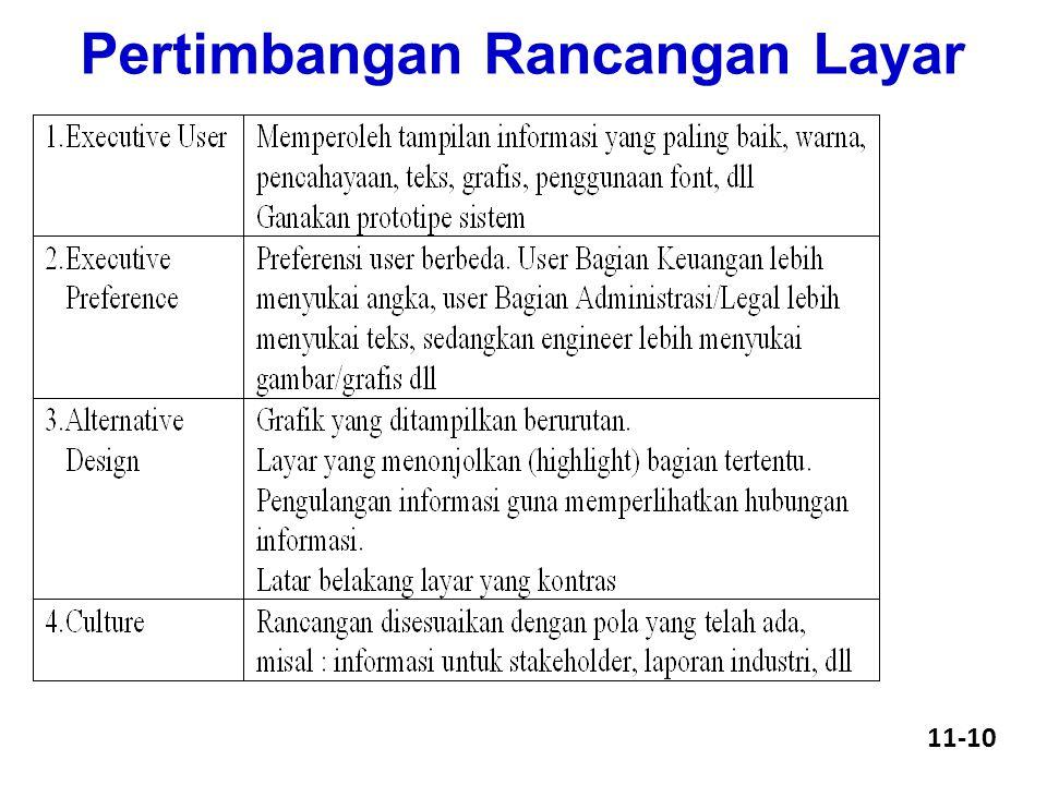 Pertimbangan Rancangan Layar 11-10