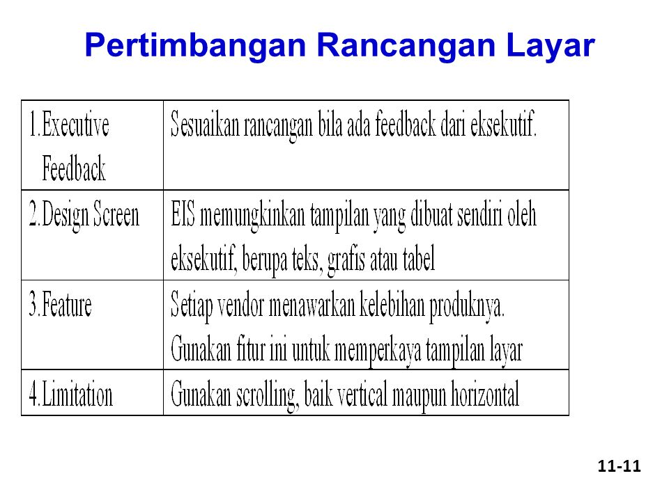 Pertimbangan Rancangan Layar 11-11
