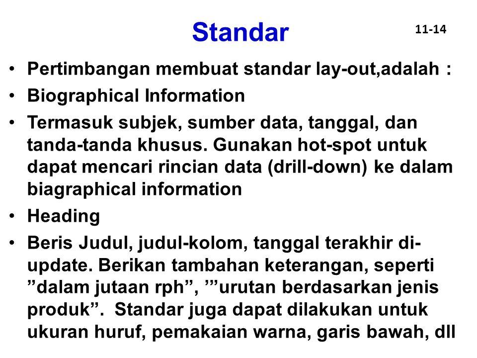 Standar Pertimbangan membuat standar lay-out,adalah : Biographical Information Termasuk subjek, sumber data, tanggal, dan tanda-tanda khusus.