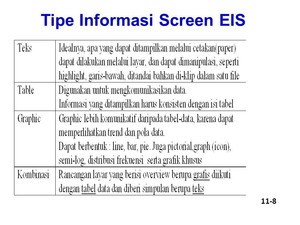 Tipe Informasi Screen EIS 11-8