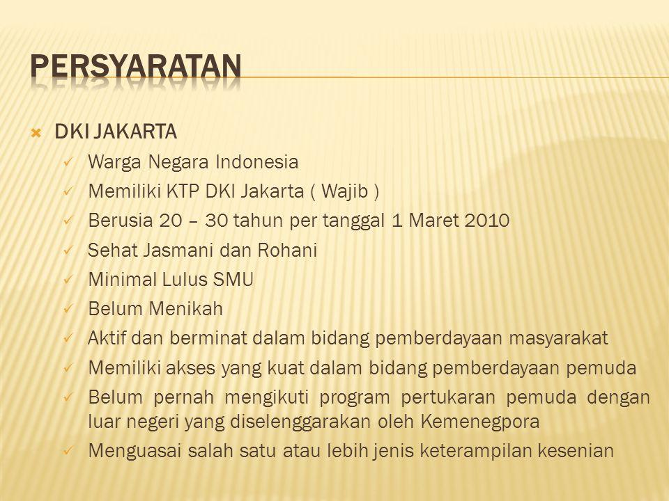  DKI JAKARTA Warga Negara Indonesia Memiliki KTP DKI Jakarta ( Wajib ) Berusia 20 – 30 tahun per tanggal 1 Maret 2010 Sehat Jasmani dan Rohani Minima