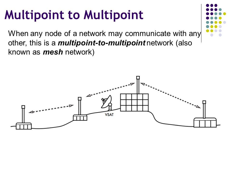 Multipoint to Multipoint When any node of a network may communicate with any other, this is a multipoint-to-multipoint network (also known as mesh net