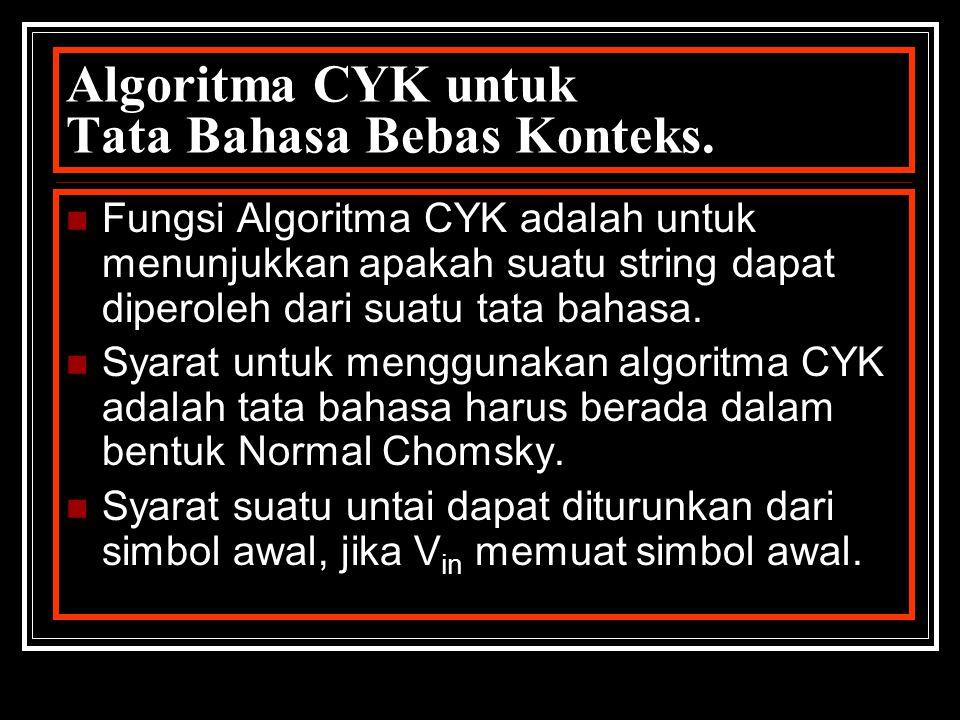 Algoritma CYK untuk Tata Bahasa Bebas Konteks. Fungsi Algoritma CYK adalah untuk menunjukkan apakah suatu string dapat diperoleh dari suatu tata bahas