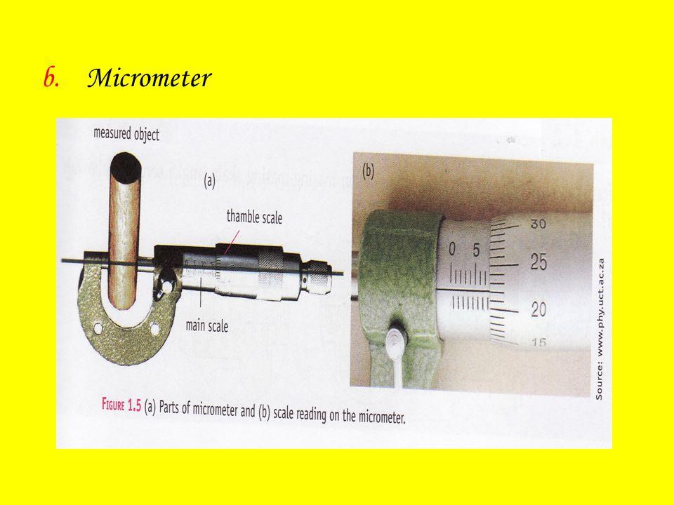 b.Micrometer
