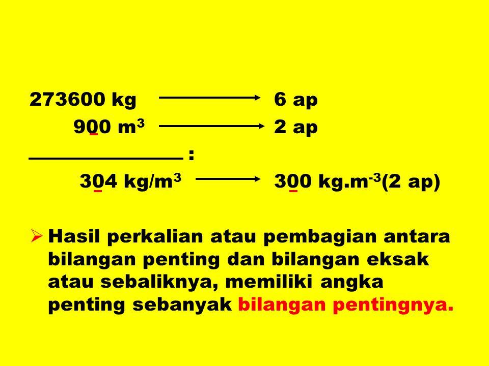 273600 kg6 ap 900 m 3 2 ap : 304 kg/m 3 300 kg.m -3 (2 ap)  Hasil perkalian atau pembagian antara bilangan penting dan bilangan eksak atau sebaliknya