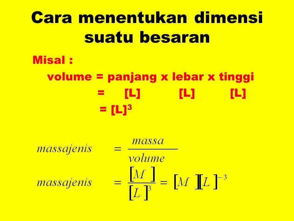 Cara menentukan dimensi suatu besaran Misal : volume = panjang x lebar x tinggi = [L] [L] [L] = [L] 3