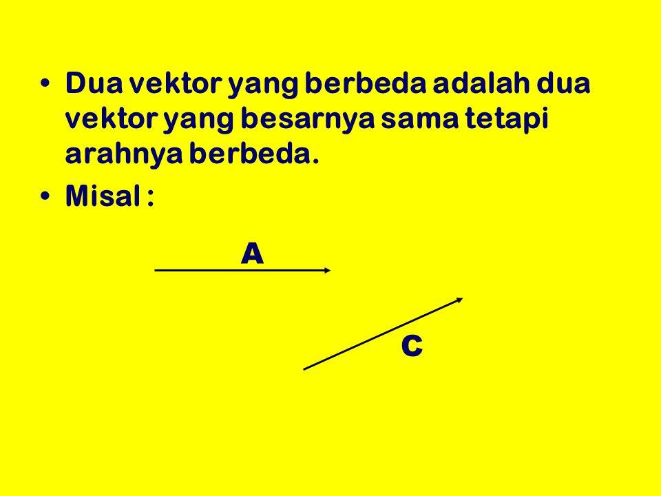 Dua vektor yang berbeda adalah dua vektor yang besarnya sama tetapi arahnya berbeda. Misal : A C