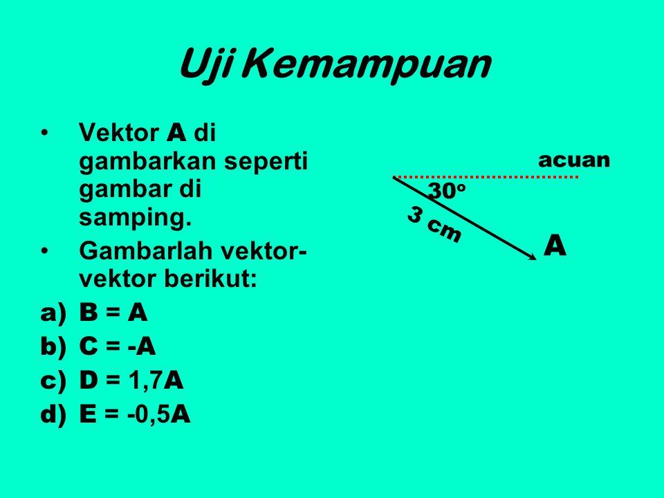 Uji Kemampuan Vektor A di gambarkan seperti gambar di samping. Gambarlah vektor- vektor berikut: a)B = A b)C = -A c)D = 1,7 A d)E = -0,5 A A acuan 30