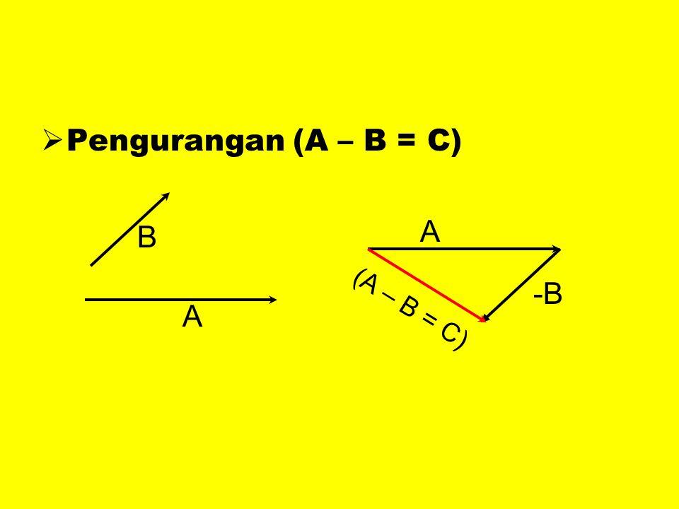  Pengurangan (A – B = C) A B A -B (A – B = C)