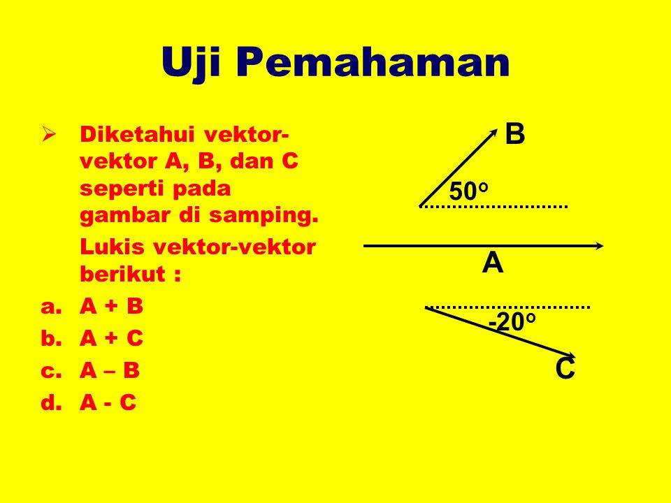 Uji Pemahaman DDiketahui vektor- vektor A, B, dan C seperti pada gambar di samping. Lukis vektor-vektor berikut : a.A + B b.A + C c.A – B d.A - C A