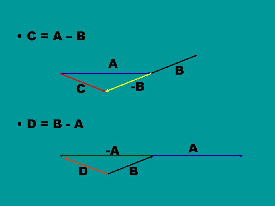 C = A – B D = B - A A B C -B A -A BD
