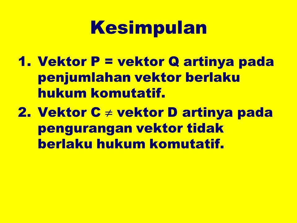 Kesimpulan 1.Vektor P = vektor Q artinya pada penjumlahan vektor berlaku hukum komutatif. 2.Vektor C  vektor D artinya pada pengurangan vektor tidak