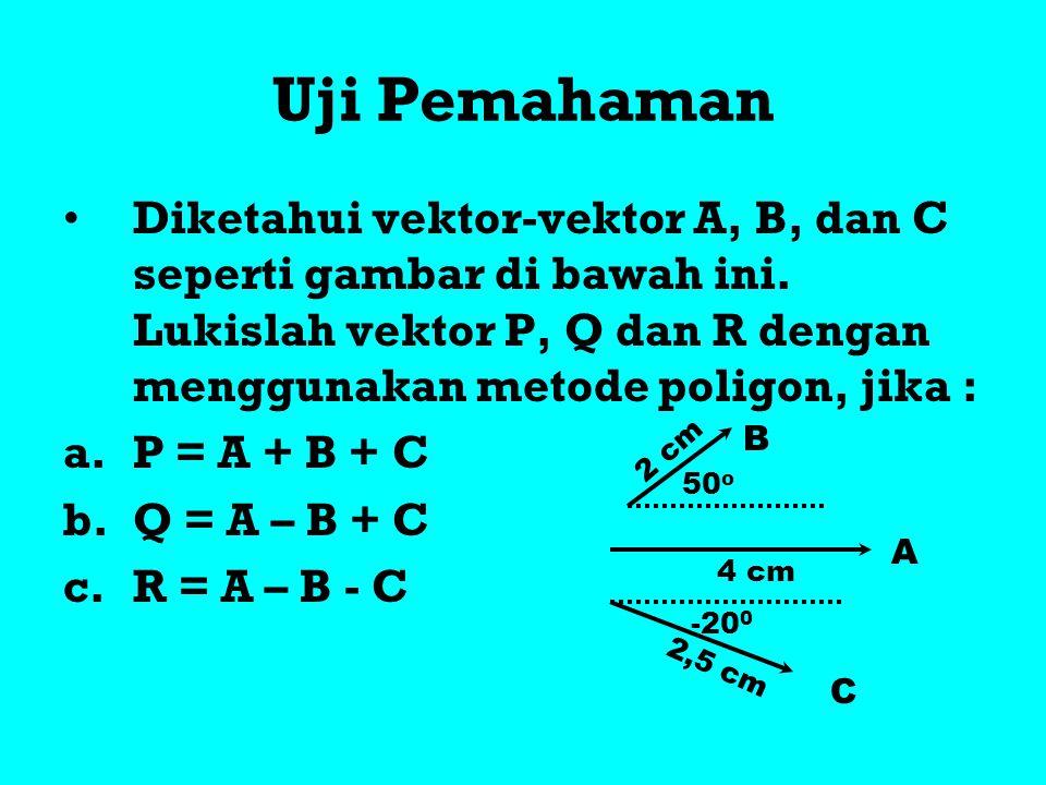 Uji Pemahaman Diketahui vektor-vektor A, B, dan C seperti gambar di bawah ini. Lukislah vektor P, Q dan R dengan menggunakan metode poligon, jika : a.