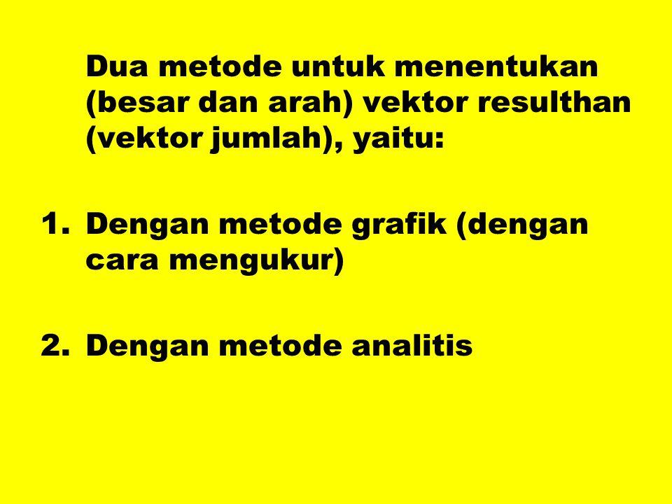 Dua metode untuk menentukan (besar dan arah) vektor resulthan (vektor jumlah), yaitu: 1.Dengan metode grafik (dengan cara mengukur) 2.Dengan metode an