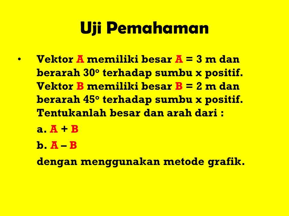 Uji Pemahaman Vektor A memiliki besar A = 3 m dan berarah 30 o terhadap sumbu x positif. Vektor B memiliki besar B = 2 m dan berarah 45 o terhadap sum
