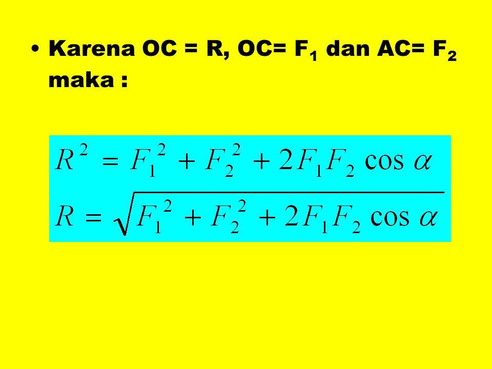 Karena OC = R, OC= F 1 dan AC= F 2 maka :
