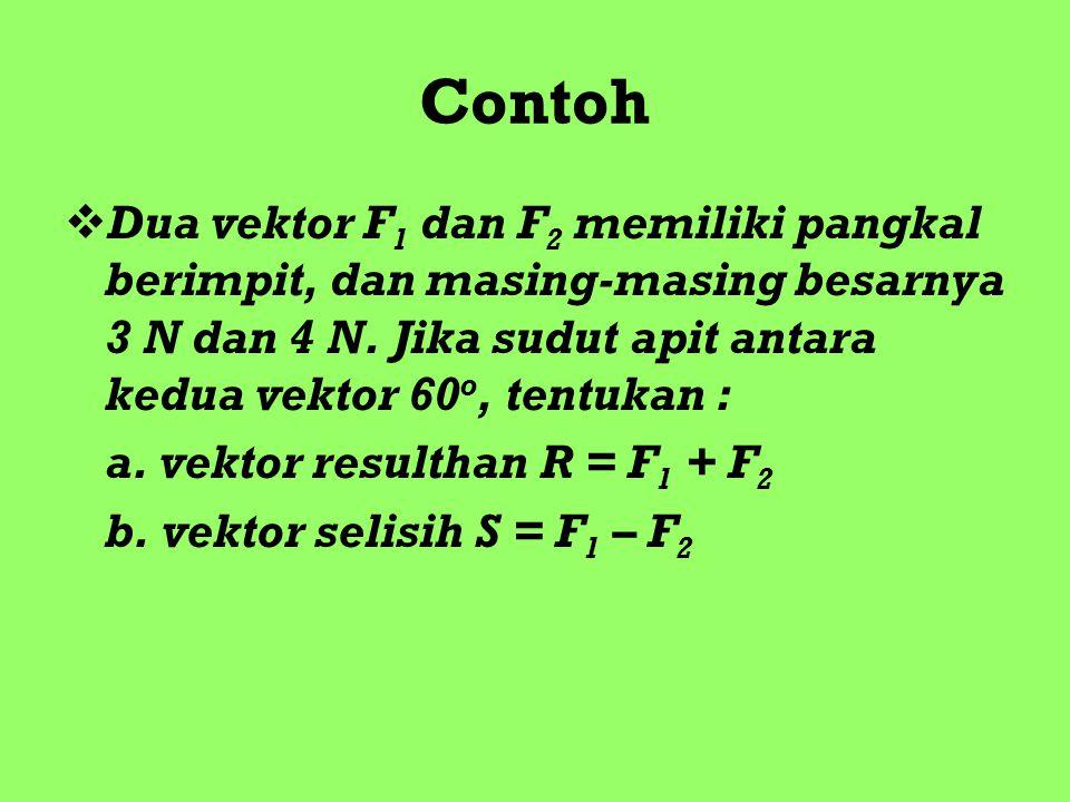 Contoh DDua vektor F 1 dan F 2 memiliki pangkal berimpit, dan masing-masing besarnya 3 N dan 4 N. Jika sudut apit antara kedua vektor 60 o, tentukan