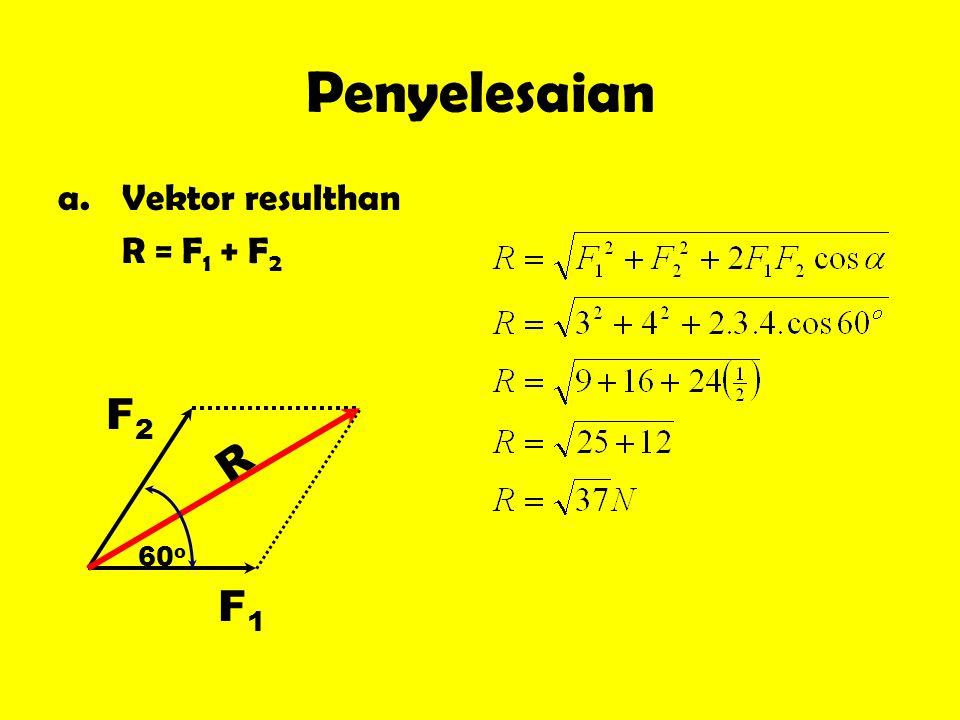 Penyelesaian a.Vektor resulthan R = F 1 + F 2 F2F2 F1F1 60 o R
