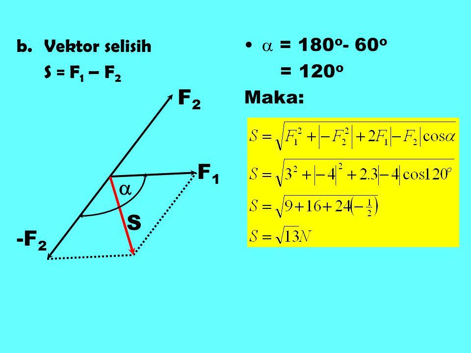b.Vektor selisih S = F 1 – F 2  = 180 o - 60 o = 120 o Maka: F1F1 F2F2 -F 2 S 