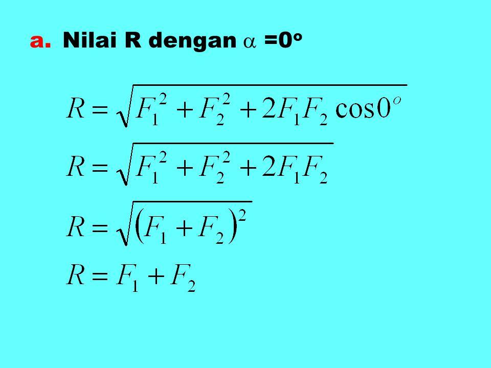 a.Nilai R dengan  =0 o