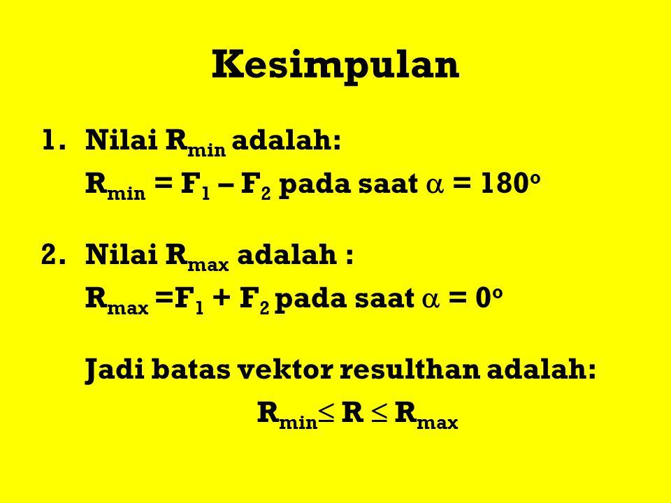 Kesimpulan 1.Nilai R min adalah: R min = F 1 – F 2 pada saat  = 180 o 2.Nilai R max adalah : R max =F 1 + F 2 pada saat  = 0 o Jadi batas vektor res