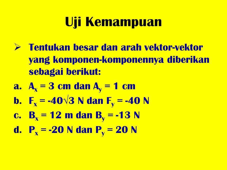 Uji Kemampuan TT entukan besar dan arah vektor-vektor yang komponen-komponennya diberikan sebagai berikut: a.A x = 3 cm dan A y = 1 cm b.F x = -40 