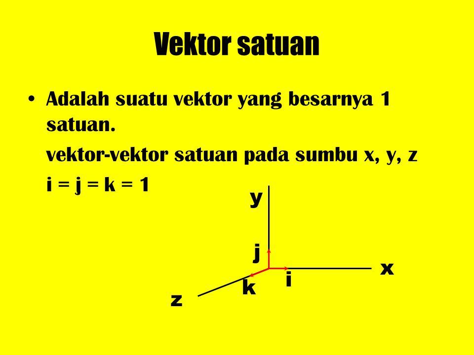 Vektor satuan Adalah suatu vektor yang besarnya 1 satuan. vektor-vektor satuan pada sumbu x, y, z i = j = k = 1 x y z i j k