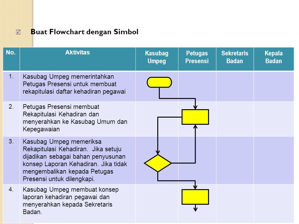  Buat Flowchart dengan Simbol No.Aktivitas Kasubag Umpeg Petugas Presensi Sekretaris Badan Kepala Badan 1. Kasubag Umpeg memerintahkan Petugas Presen