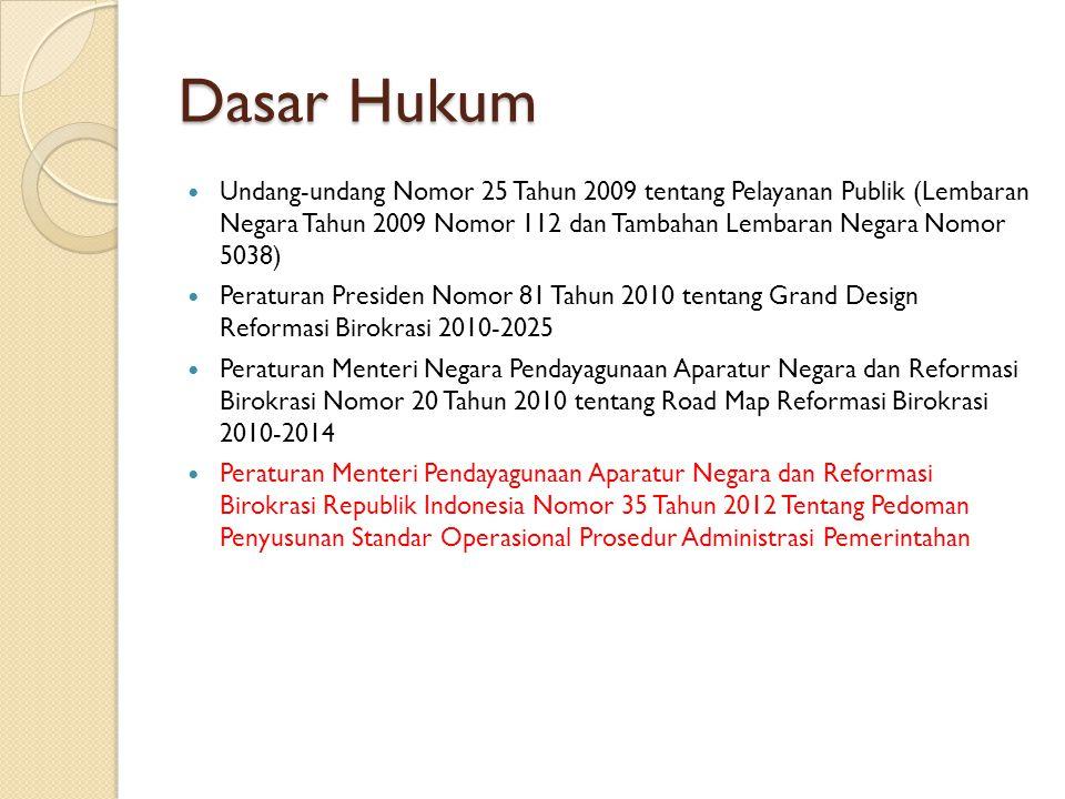 Dasar Hukum Undang-undang Nomor 25 Tahun 2009 tentang Pelayanan Publik (Lembaran Negara Tahun 2009 Nomor 112 dan Tambahan Lembaran Negara Nomor 5038) Peraturan Presiden Nomor 81 Tahun 2010 tentang Grand Design Reformasi Birokrasi 2010-2025 Peraturan Menteri Negara Pendayagunaan Aparatur Negara dan Reformasi Birokrasi Nomor 20 Tahun 2010 tentang Road Map Reformasi Birokrasi 2010-2014 Peraturan Menteri Pendayagunaan Aparatur Negara dan Reformasi Birokrasi Republik Indonesia Nomor 35 Tahun 2012 Tentang Pedoman Penyusunan Standar Operasional Prosedur Administrasi Pemerintahan