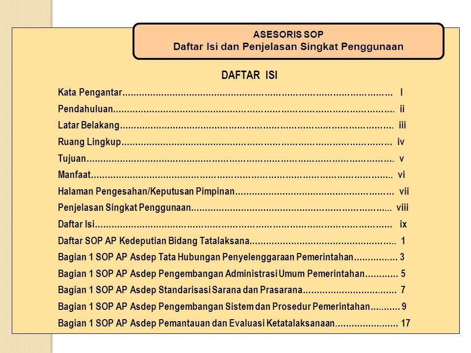DAFTAR ISI Kata Pengantar…………………………………………………………………………………… I Pendahuluan………………………………………………………………………………………. ii Latar Belakang………………………………………………………………………