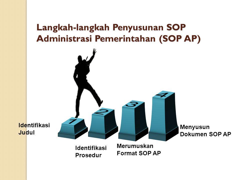 Langkah-langkah Penyusunan SOP Administrasi Pemerintahan (SOP AP) Identifikasi Judul Identifikasi Prosedur Merumuskan Format SOP AP Menyusun Dokumen SOP AP