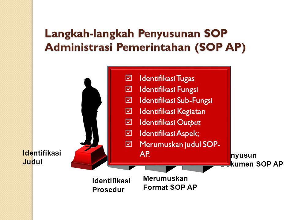 Langkah-langkah Penyusunan SOP Administrasi Pemerintahan (SOP AP) Identifikasi Judul Identifikasi Prosedur Merumuskan Format SOP AP Menyusun Dokumen S