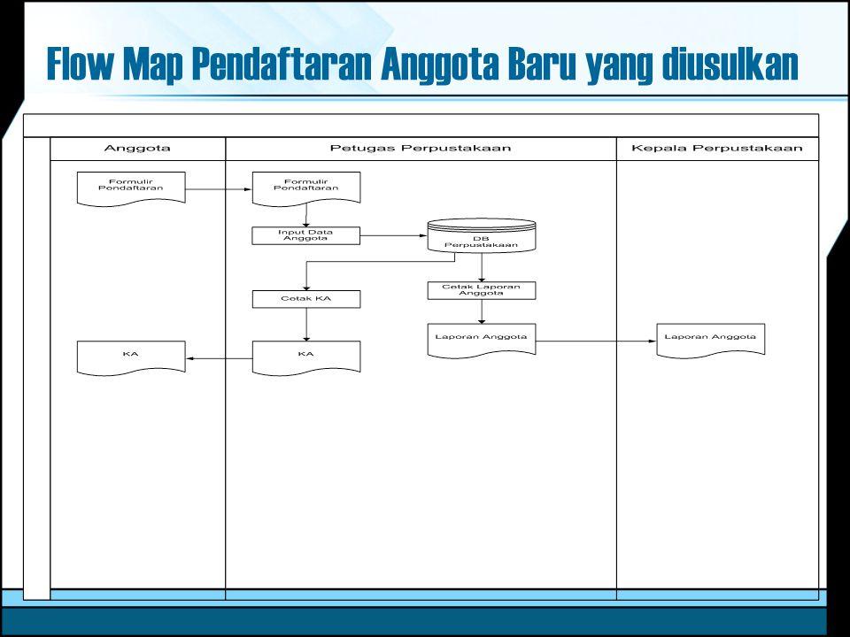 Flow Map Pendaftaran Anggota Baru yang diusulkan