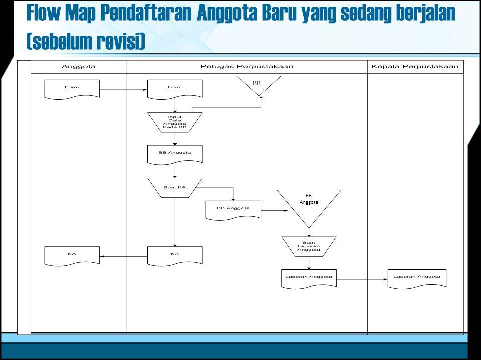 Flow Map Pendaftaran Anggota Baru yang sedang berjalan (sebelum revisi) BB BB Anggota