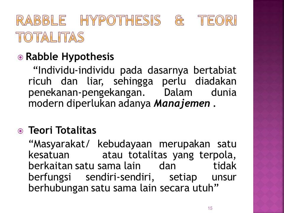 """ Rabble Hypothesis """"Individu-individu pada dasarnya bertabiat ricuh dan liar, sehingga perlu diadakan penekanan-pengekangan. Dalam dunia modern diper"""