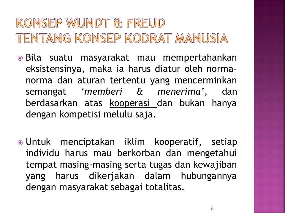  Pendapat Freud yang didukung oleh sarjana psikologi saat itu menyatakan adanya dikotomi dasar diantara diri manusia sebagai individu dengan masyarakat/ lingkungannya sebagai totalitas wadah berpijaknya.