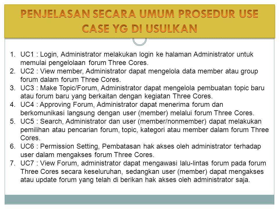 1.UC1 : Login, Administrator melakukan login ke halaman Administrator untuk memulai pengelolaan forum Three Cores. 2.UC2 : View member, Administrator