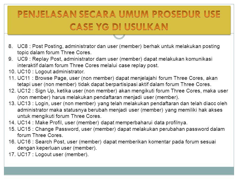 8.UC8 : Post Posting, administrator dan user (member) berhak untuk melakukan posting topic dalam forum Three Cores. 9.UC9 : Replay Post, administrator
